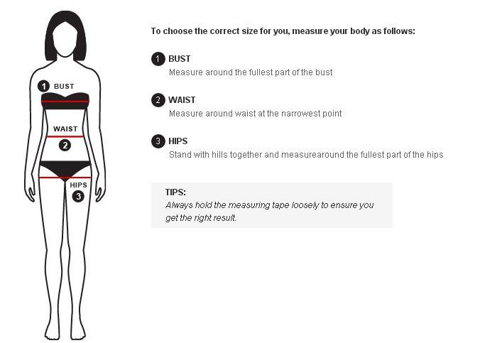 where is bust,waist, hips?